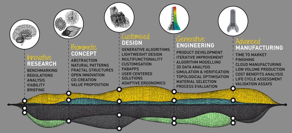 go_engineering-slider_workflow